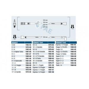 Faisceau d'Allumage R5AlpT-15-16TS-TX-17G-A110